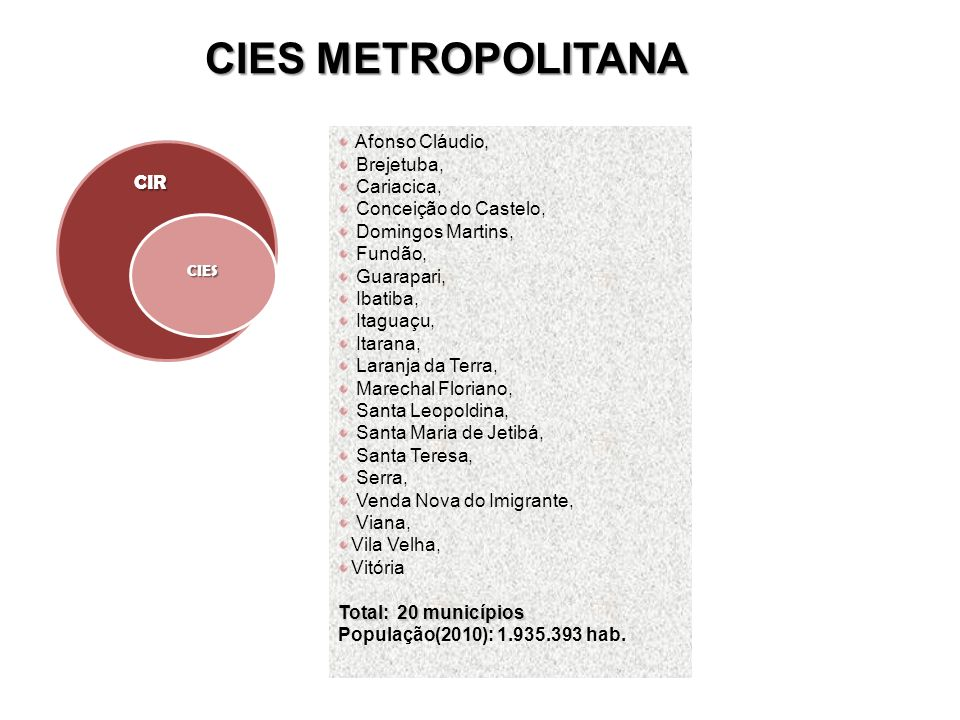 CIES METROPOLITANA CIR Afonso Cláudio, Brejetuba, Cariacica,