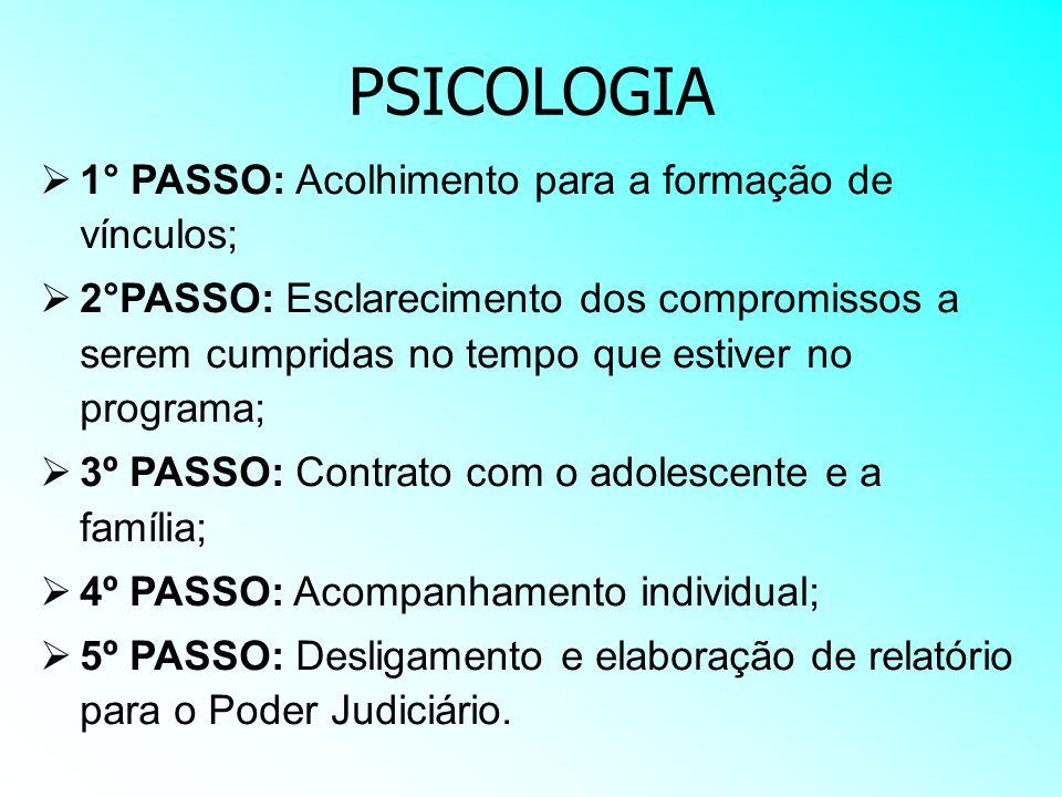 PSICOLOGIA 1° PASSO: Acolhimento para a formação de vínculos;