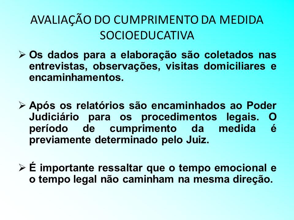 AVALIAÇÃO DO CUMPRIMENTO DA MEDIDA SOCIOEDUCATIVA