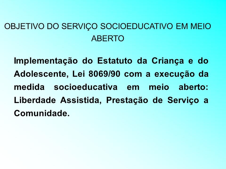 OBJETIVO DO SERVIÇO SOCIOEDUCATIVO EM MEIO ABERTO