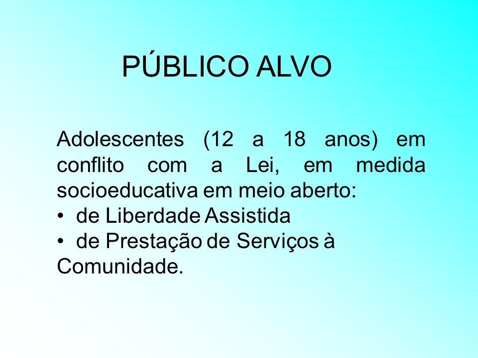 PÚBLICO ALVO Adolescentes (12 a 18 anos) em conflito com a Lei, em medida socioeducativa em meio aberto: