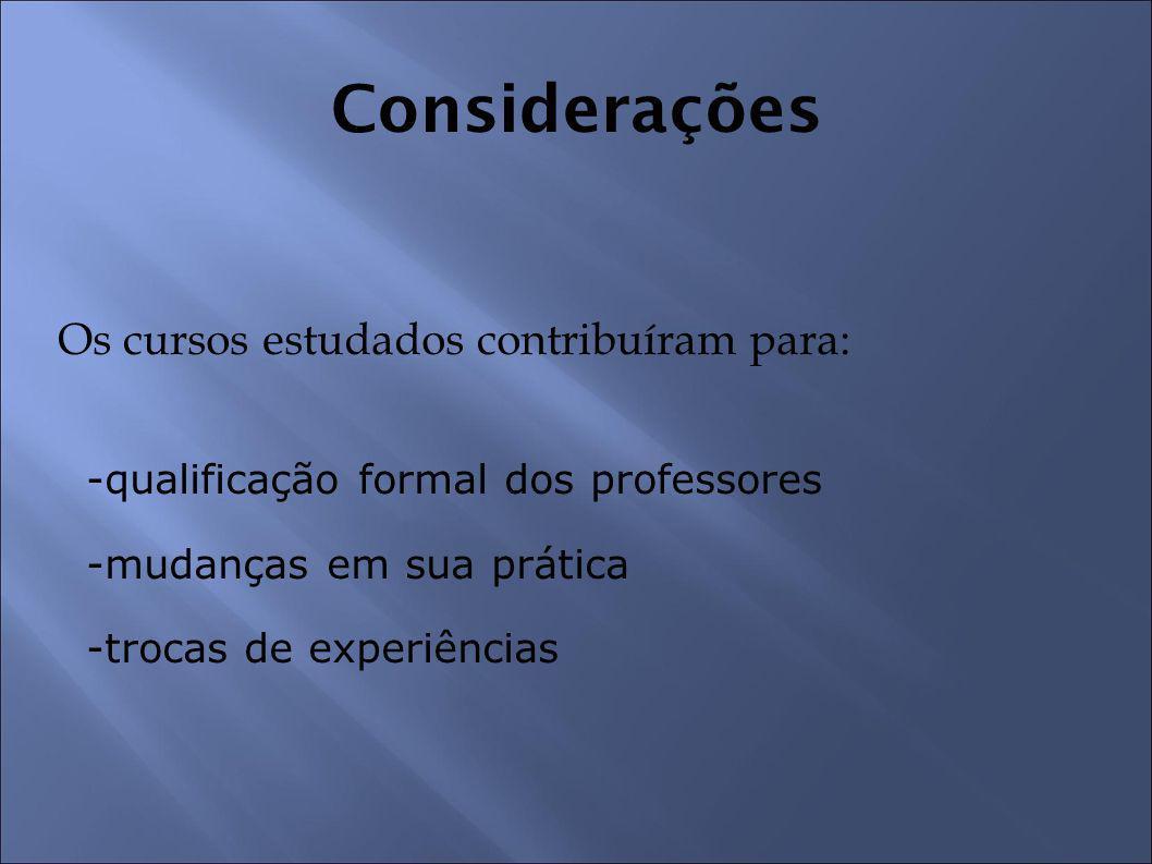 Considerações Os cursos estudados contribuíram para:
