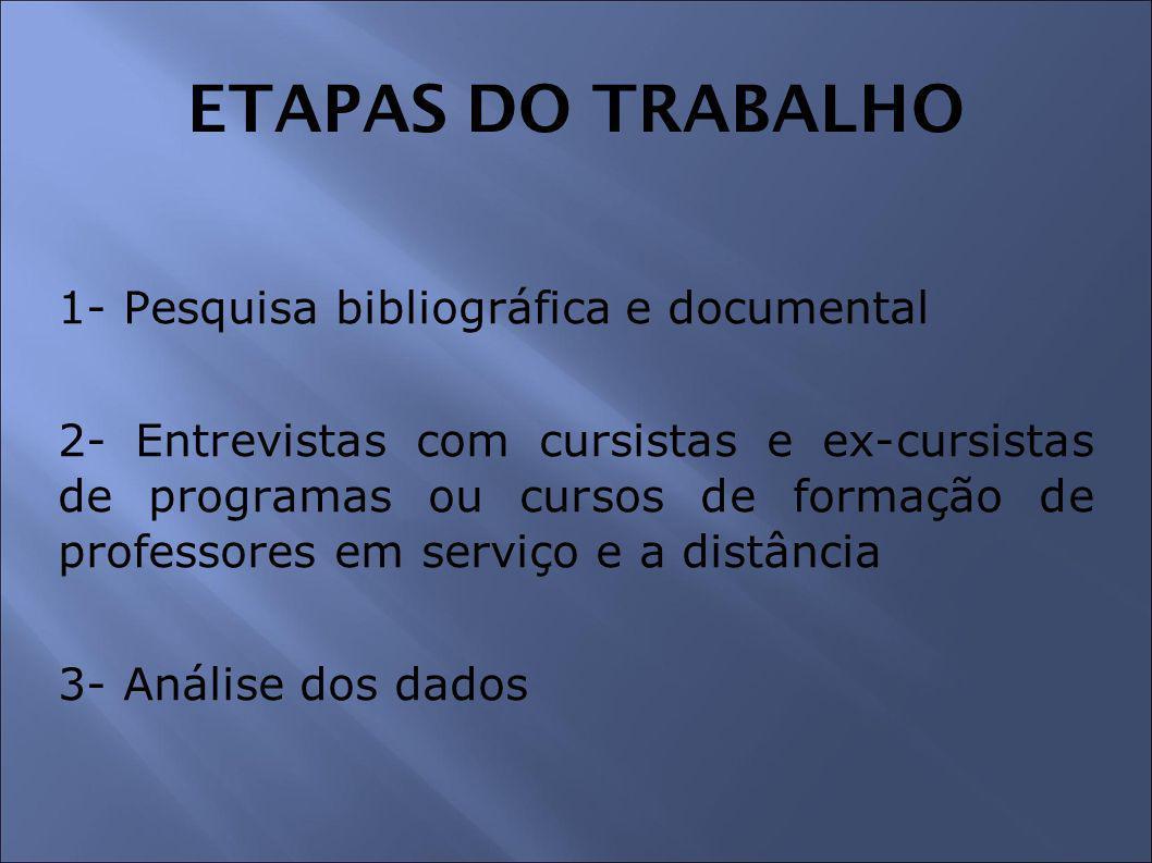 ETAPAS DO TRABALHO 1- Pesquisa bibliográfica e documental