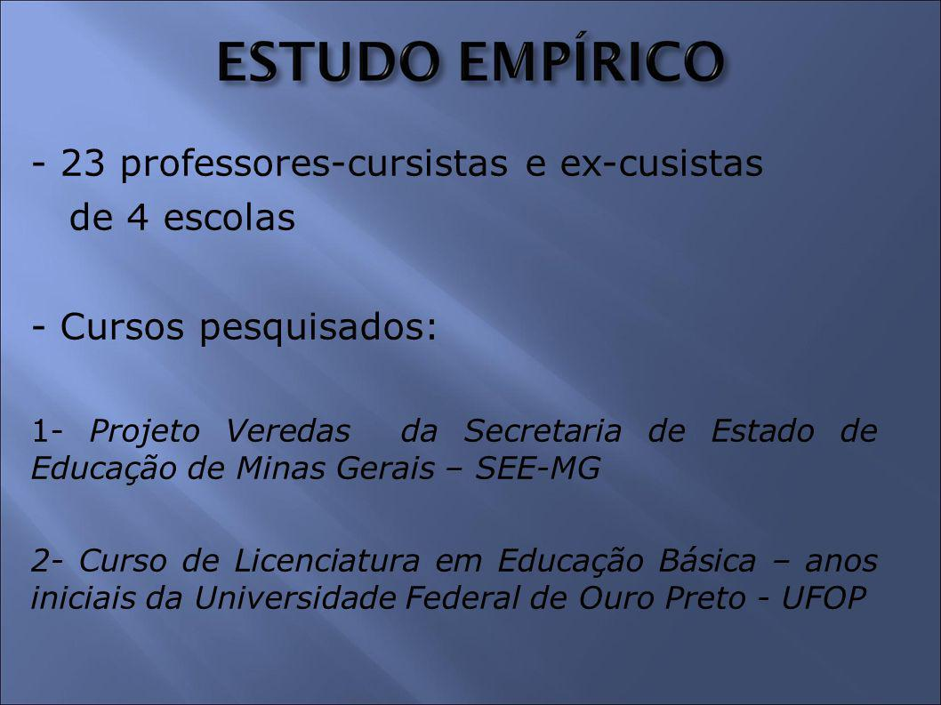 - 23 professores-cursistas e ex-cusistas de 4 escolas