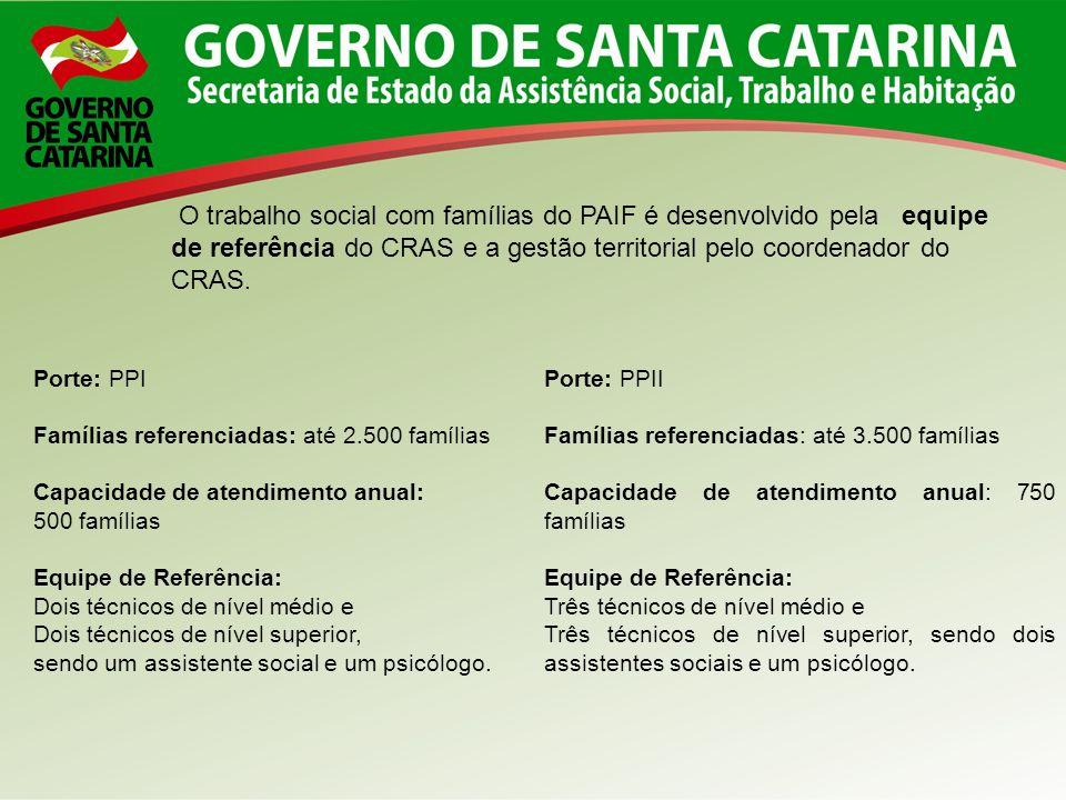 O trabalho social com famílias do PAIF é desenvolvido pela equipe de referência do CRAS e a gestão territorial pelo coordenador do CRAS.