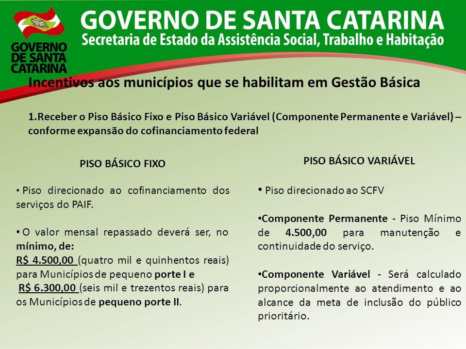 Incentivos aos municípios que se habilitam em Gestão Básica