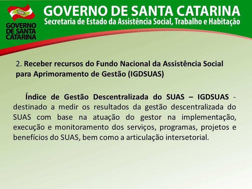2. Receber recursos do Fundo Nacional da Assistência Social para Aprimoramento de Gestão (IGDSUAS)