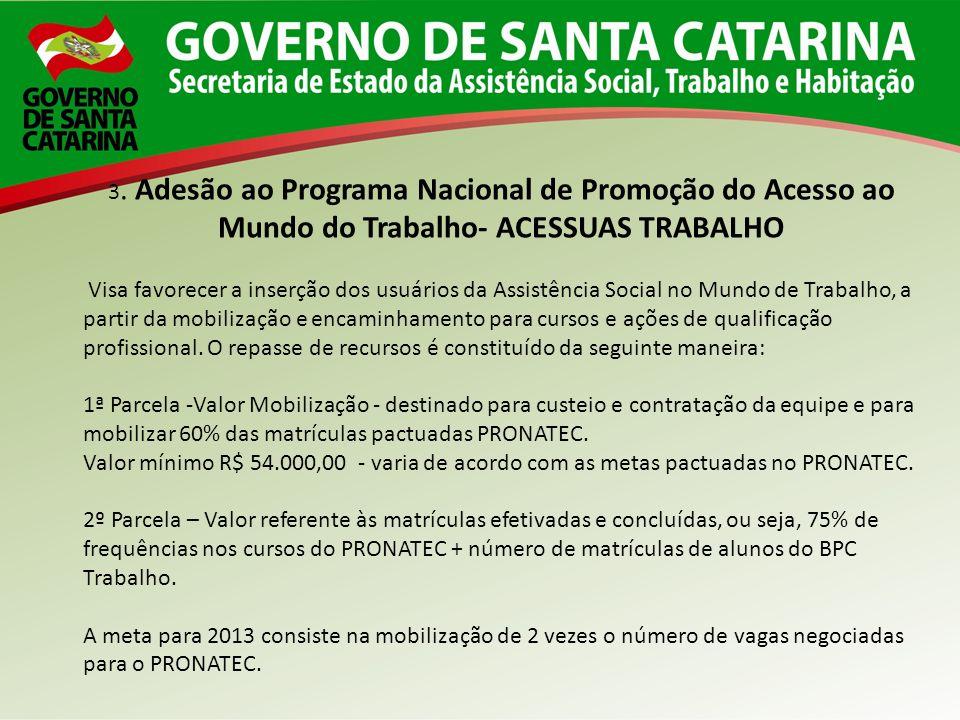3. Adesão ao Programa Nacional de Promoção do Acesso ao Mundo do Trabalho- ACESSUAS TRABALHO