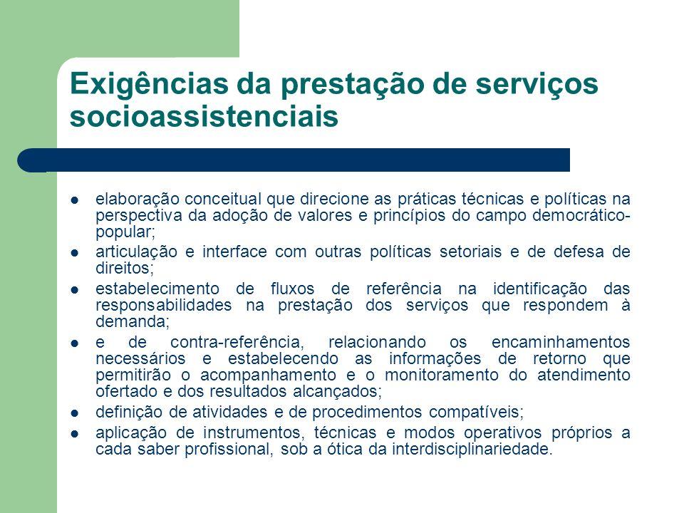Exigências da prestação de serviços socioassistenciais