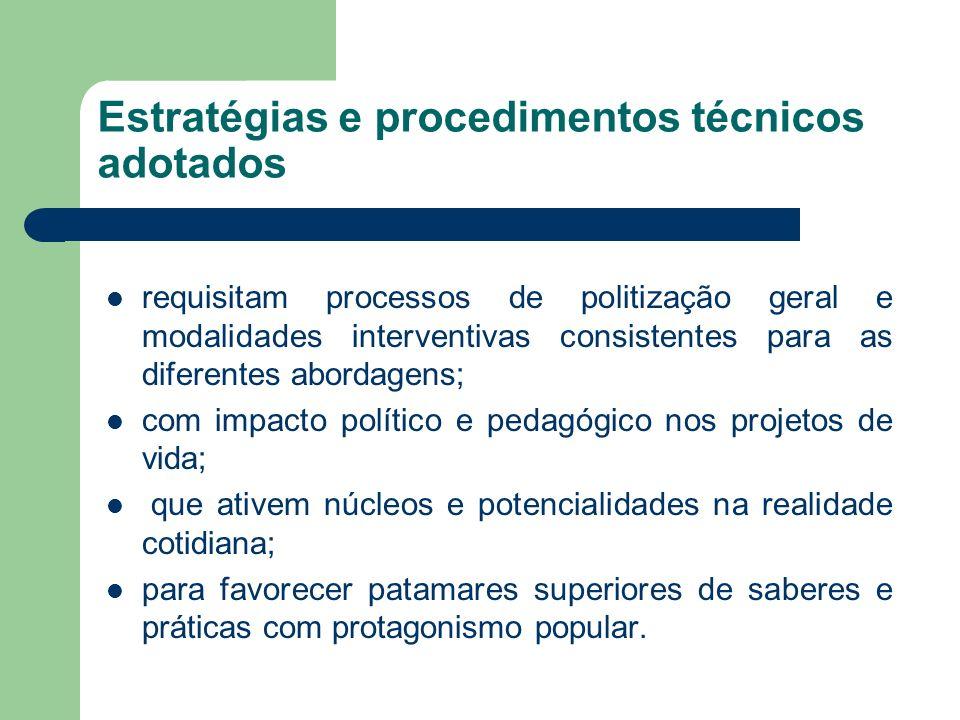 Estratégias e procedimentos técnicos adotados