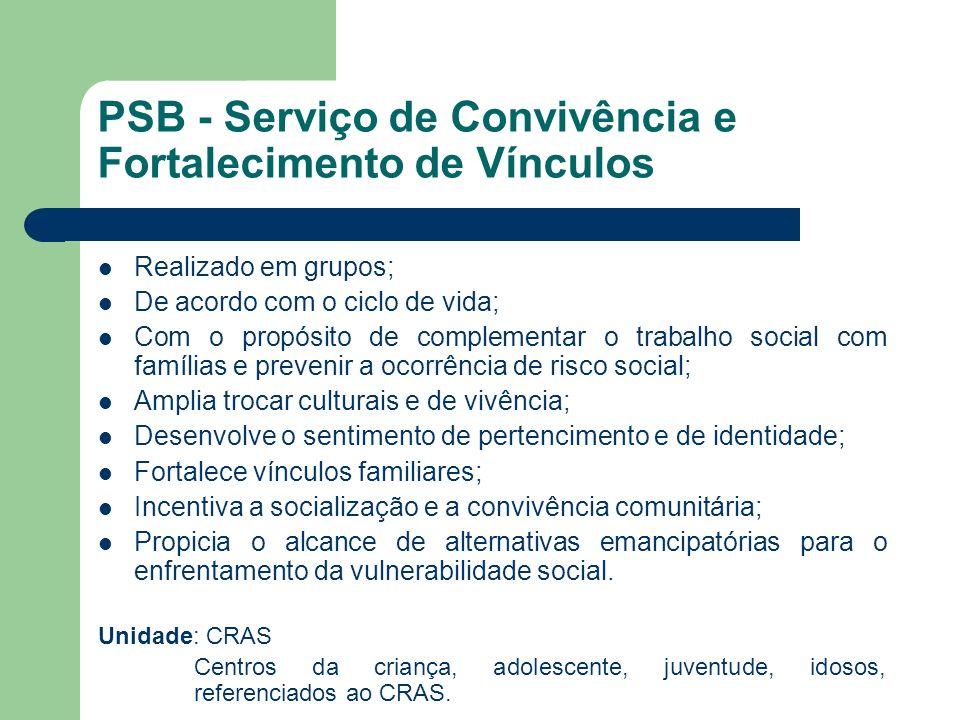 PSB - Serviço de Convivência e Fortalecimento de Vínculos