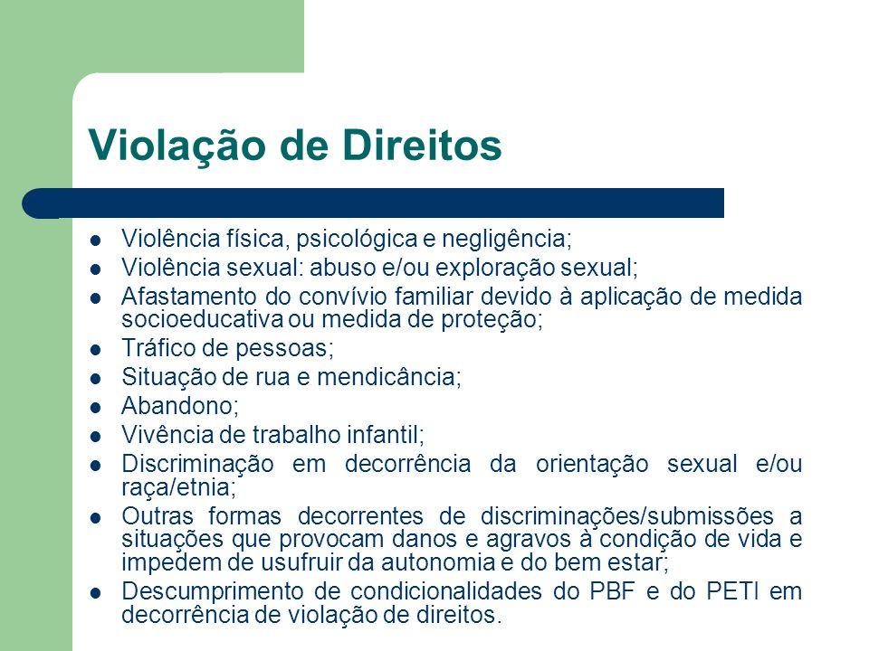 Violação de Direitos Violência física, psicológica e negligência;