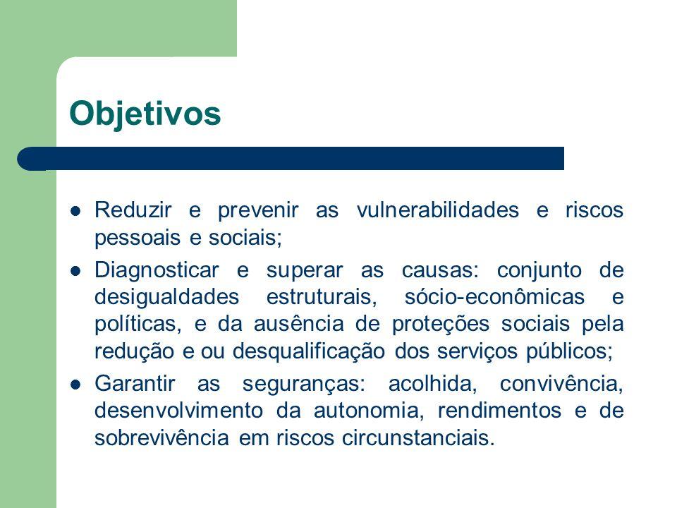 Objetivos Reduzir e prevenir as vulnerabilidades e riscos pessoais e sociais;