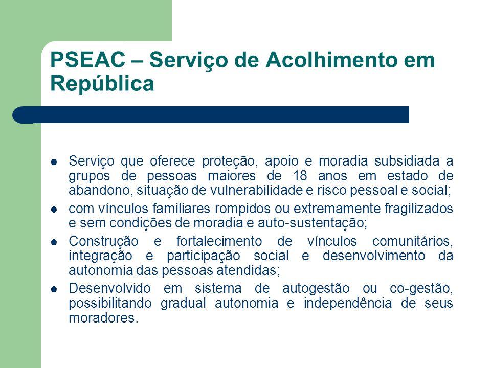 PSEAC – Serviço de Acolhimento em República