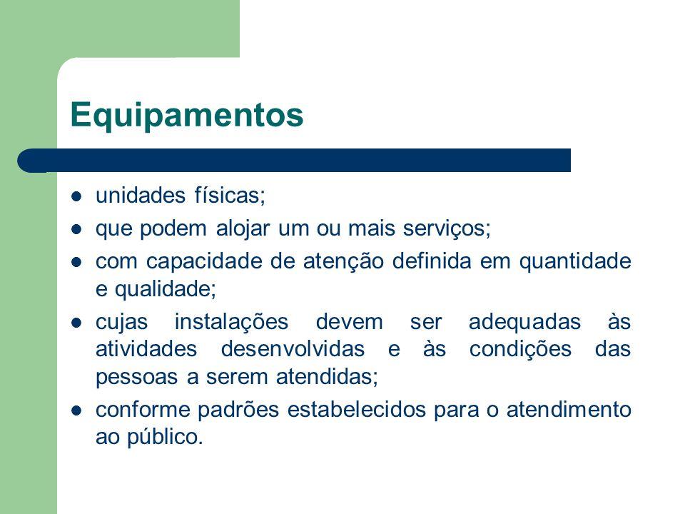 Equipamentos unidades físicas; que podem alojar um ou mais serviços;