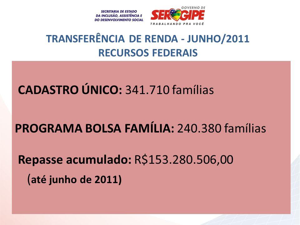 TRANSFERÊNCIA DE RENDA - JUNHO/2011 RECURSOS FEDERAIS