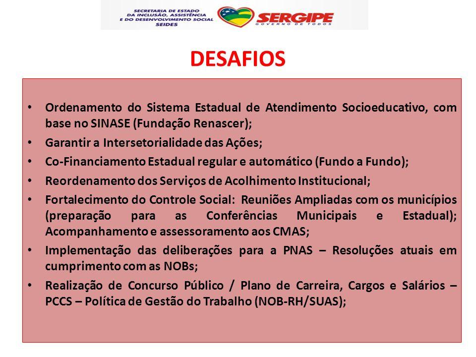 DESAFIOS Ordenamento do Sistema Estadual de Atendimento Socioeducativo, com base no SINASE (Fundação Renascer);