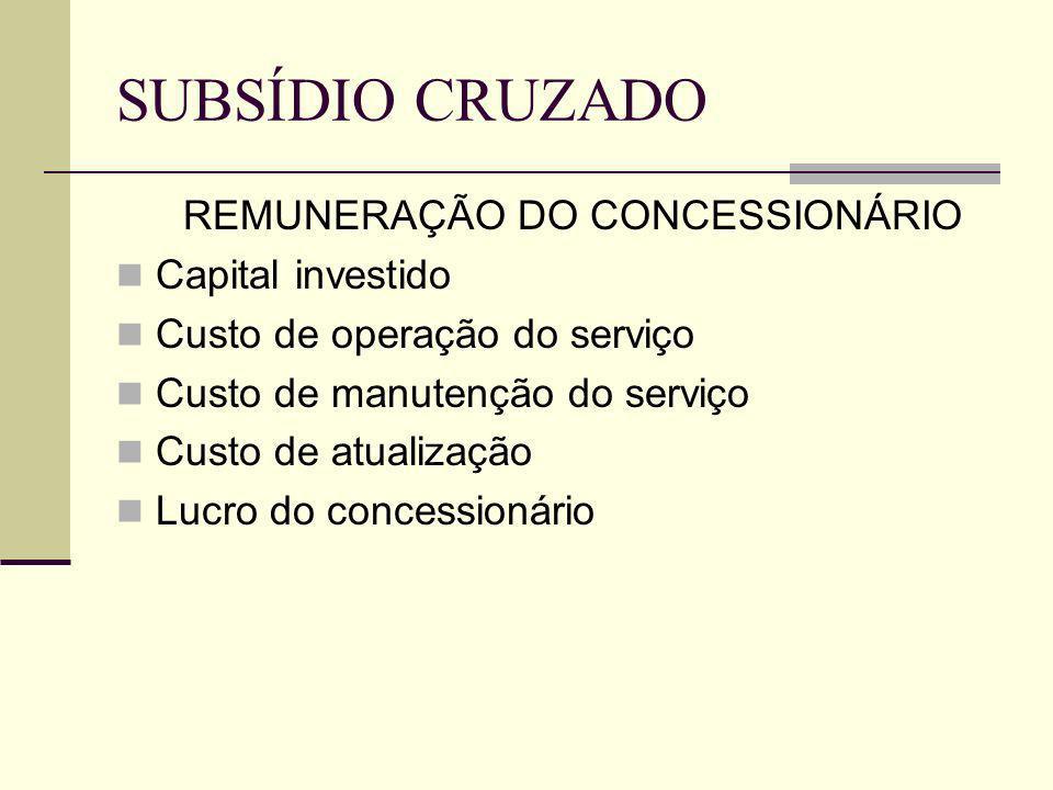 REMUNERAÇÃO DO CONCESSIONÁRIO