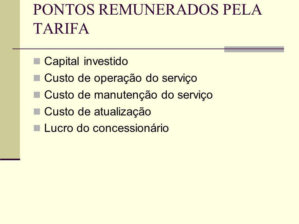 PONTOS REMUNERADOS PELA TARIFA