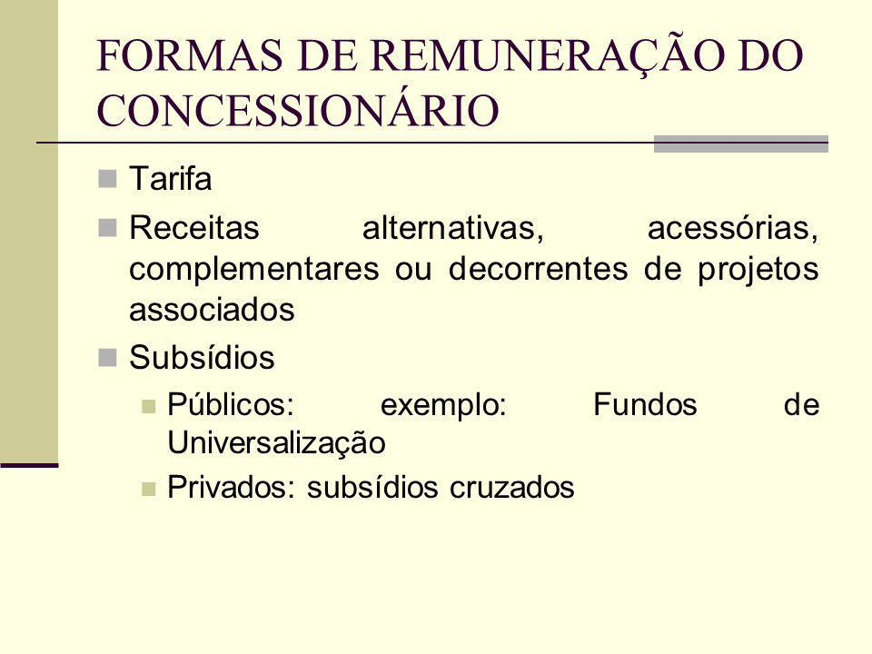 FORMAS DE REMUNERAÇÃO DO CONCESSIONÁRIO