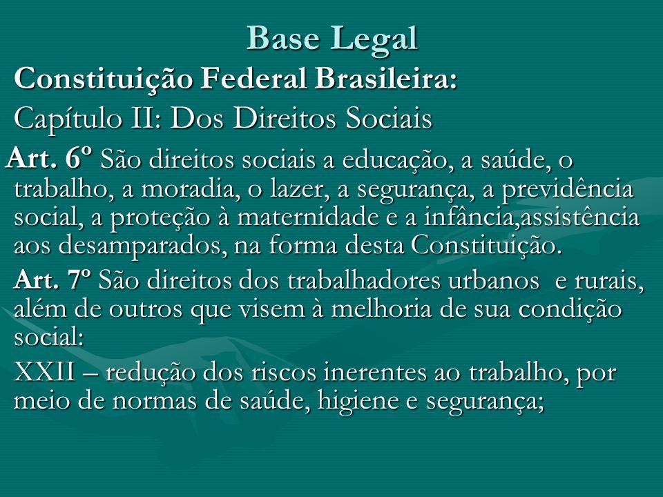 Base Legal Constituição Federal Brasileira: