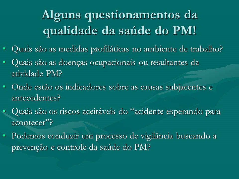Alguns questionamentos da qualidade da saúde do PM!