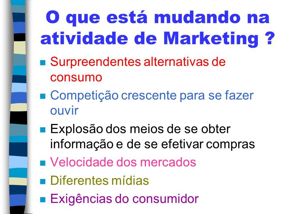 O que está mudando na atividade de Marketing