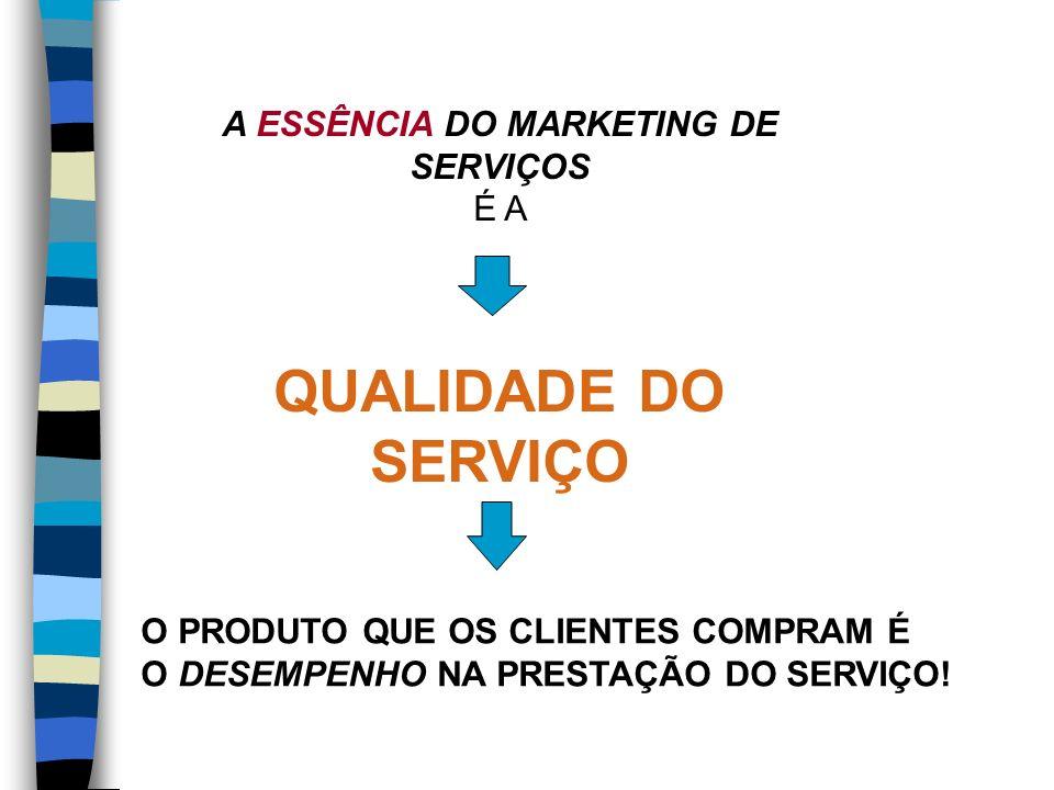 A ESSÊNCIA DO MARKETING DE SERVIÇOS