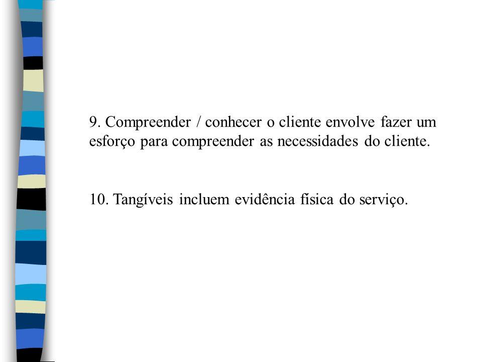 9. Compreender / conhecer o cliente envolve fazer um