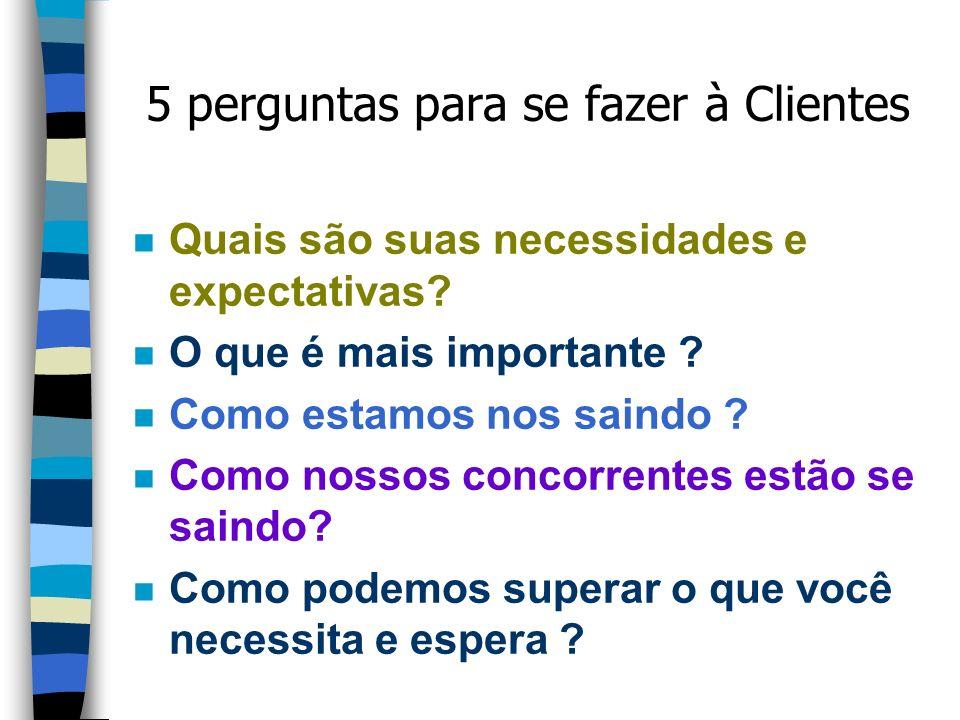 5 perguntas para se fazer à Clientes
