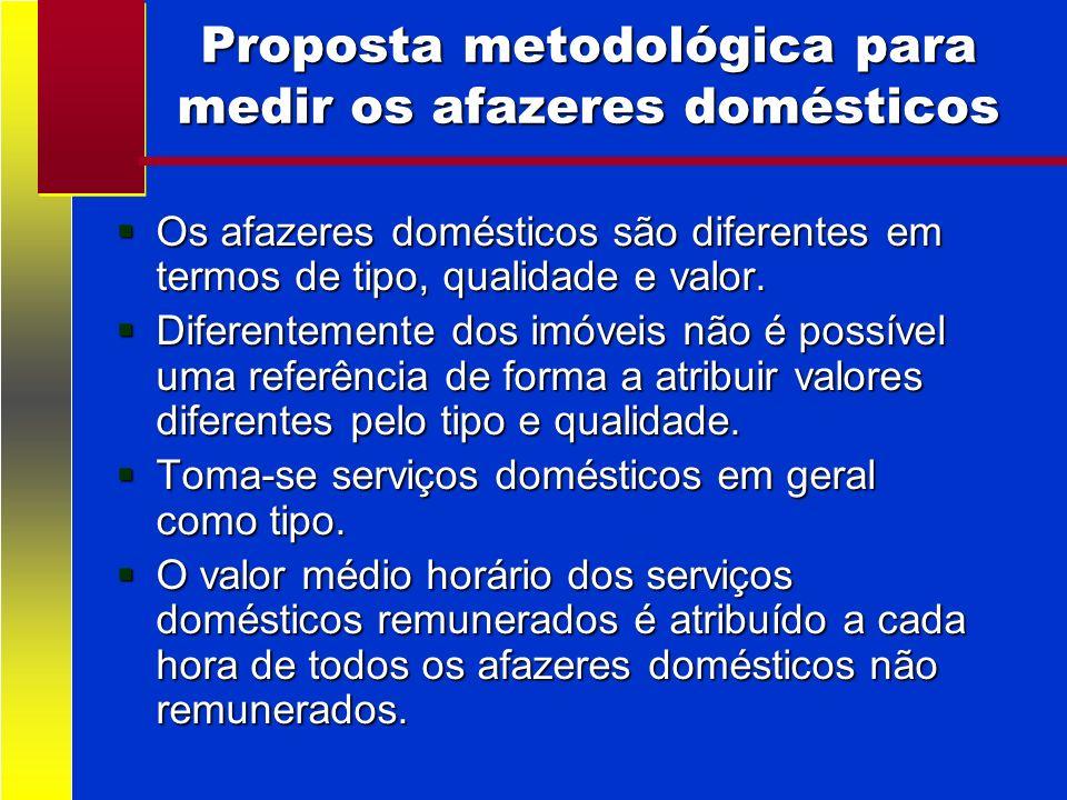 Proposta metodológica para medir os afazeres domésticos