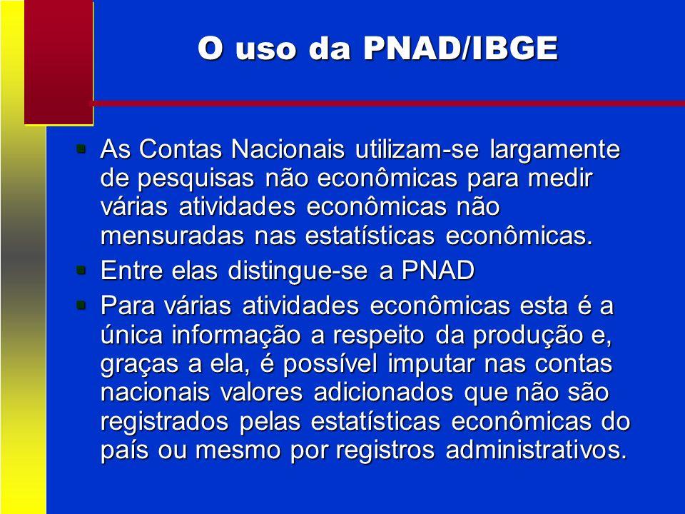 O uso da PNAD/IBGE