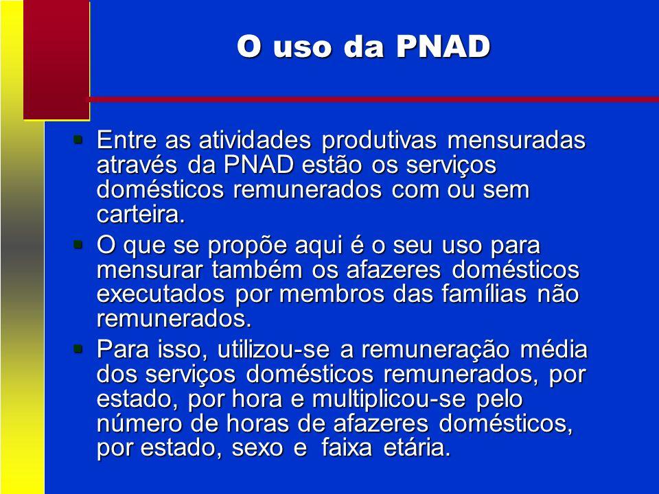 O uso da PNAD Entre as atividades produtivas mensuradas através da PNAD estão os serviços domésticos remunerados com ou sem carteira.