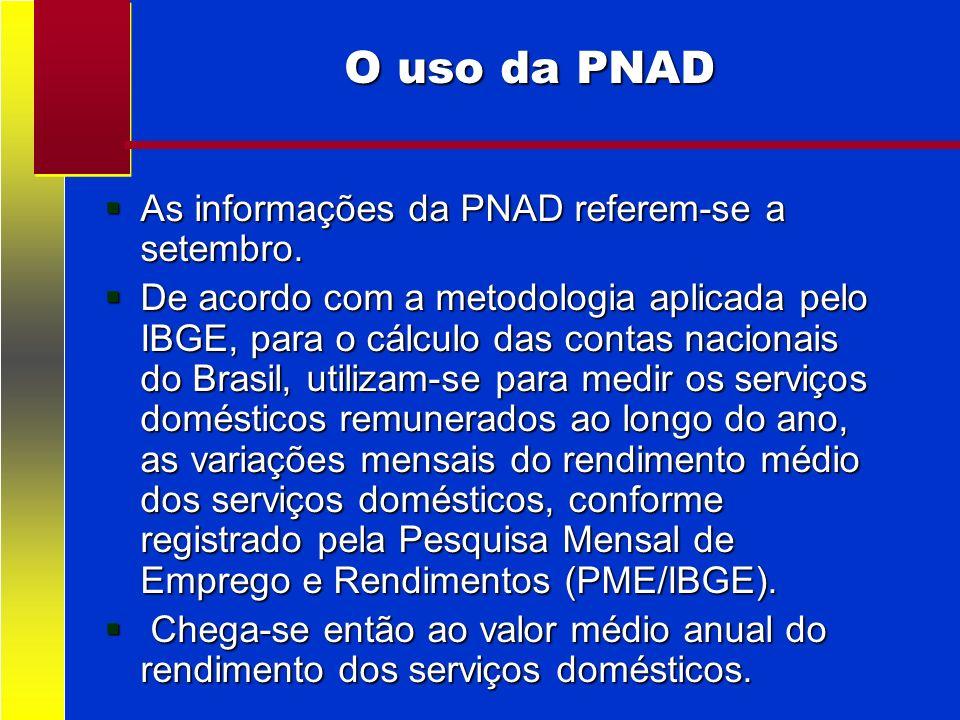 O uso da PNAD As informações da PNAD referem-se a setembro.