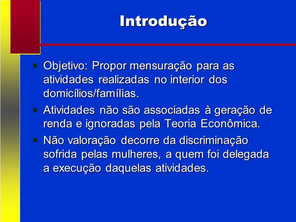 Introdução Objetivo: Propor mensuração para as atividades realizadas no interior dos domicílios/famílias.