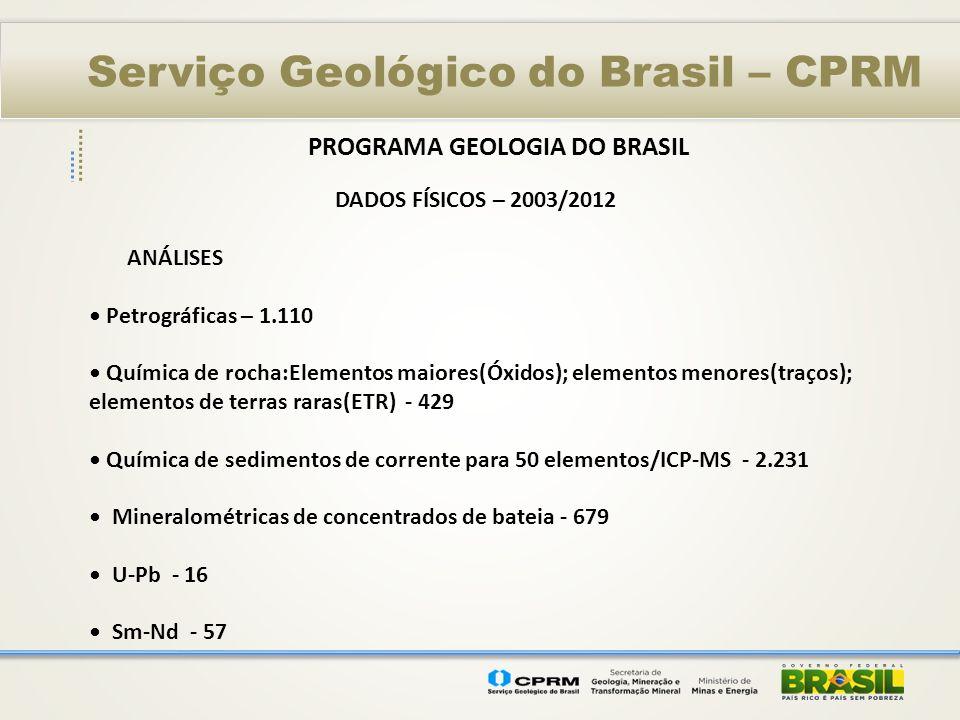 PROGRAMA GEOLOGIA DO BRASIL