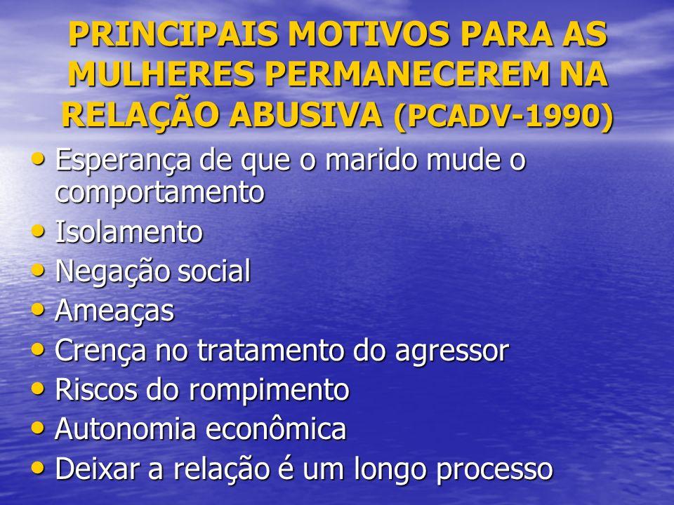 PRINCIPAIS MOTIVOS PARA AS MULHERES PERMANECEREM NA RELAÇÃO ABUSIVA (PCADV-1990)