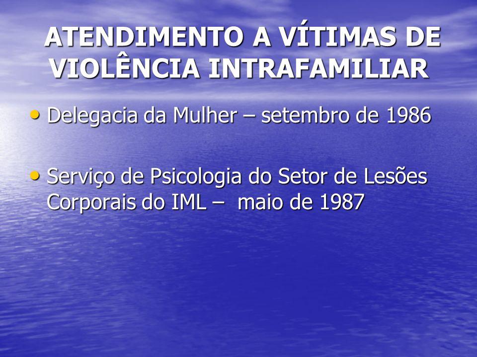 ATENDIMENTO A VÍTIMAS DE VIOLÊNCIA INTRAFAMILIAR