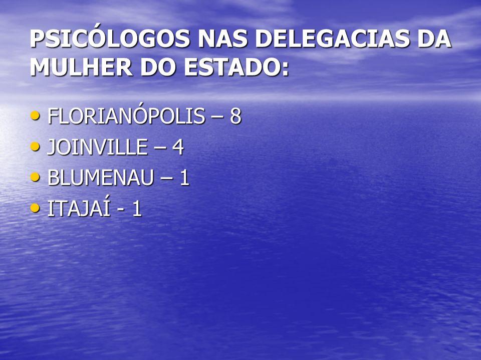 PSICÓLOGOS NAS DELEGACIAS DA MULHER DO ESTADO: