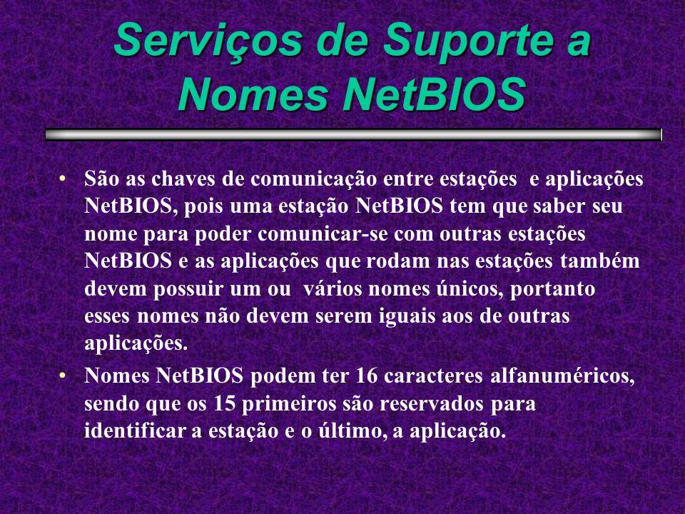 Serviços de Suporte a Nomes NetBIOS