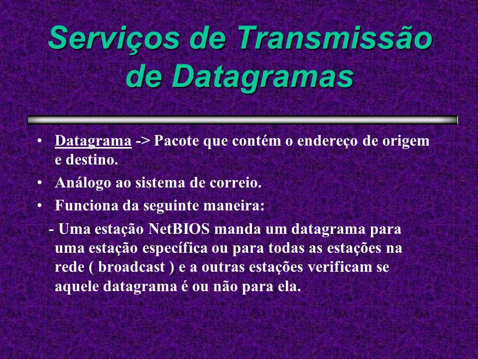 Serviços de Transmissão de Datagramas
