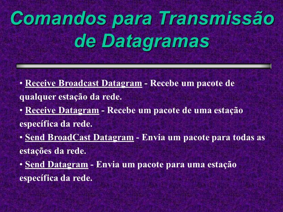 Comandos para Transmissão de Datagramas