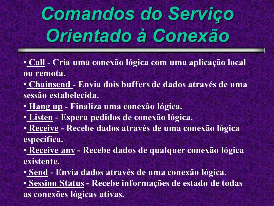 Comandos do Serviço Orientado à Conexão