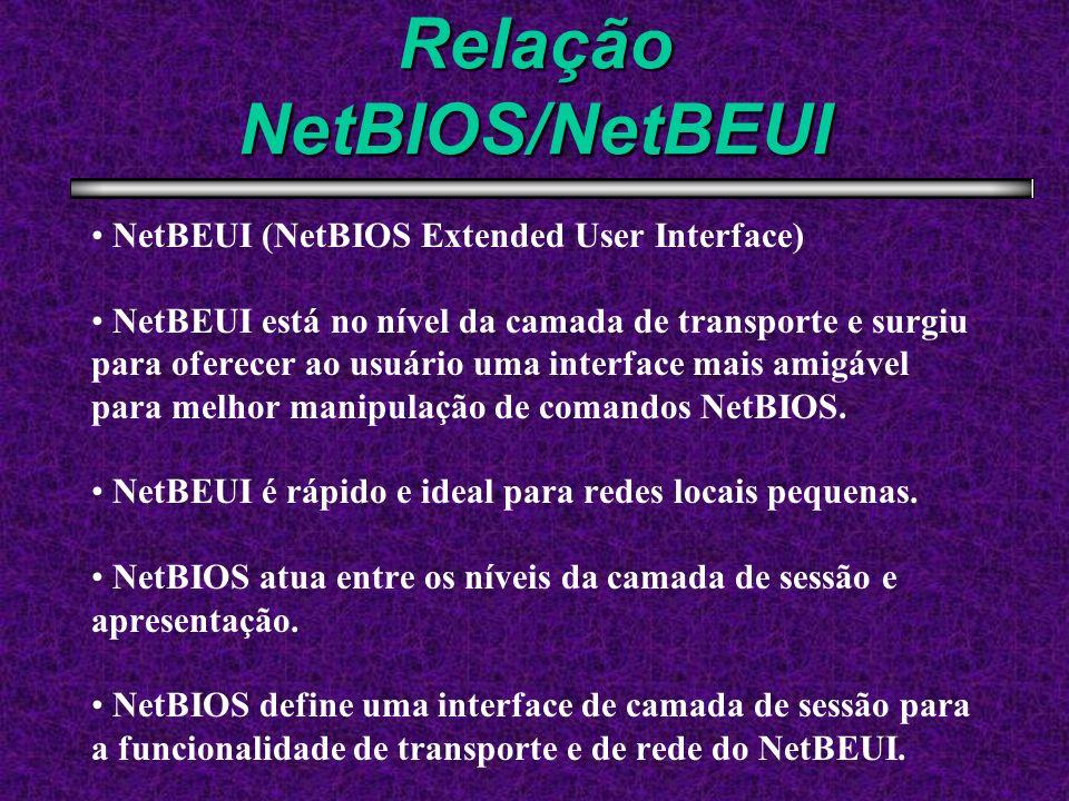 Relação NetBIOS/NetBEUI