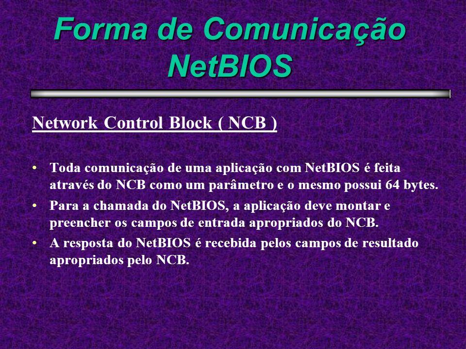 Forma de Comunicação NetBIOS