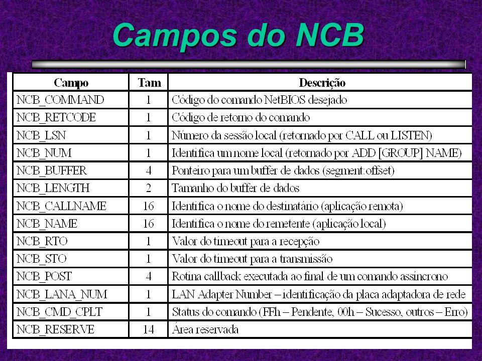 Campos do NCB