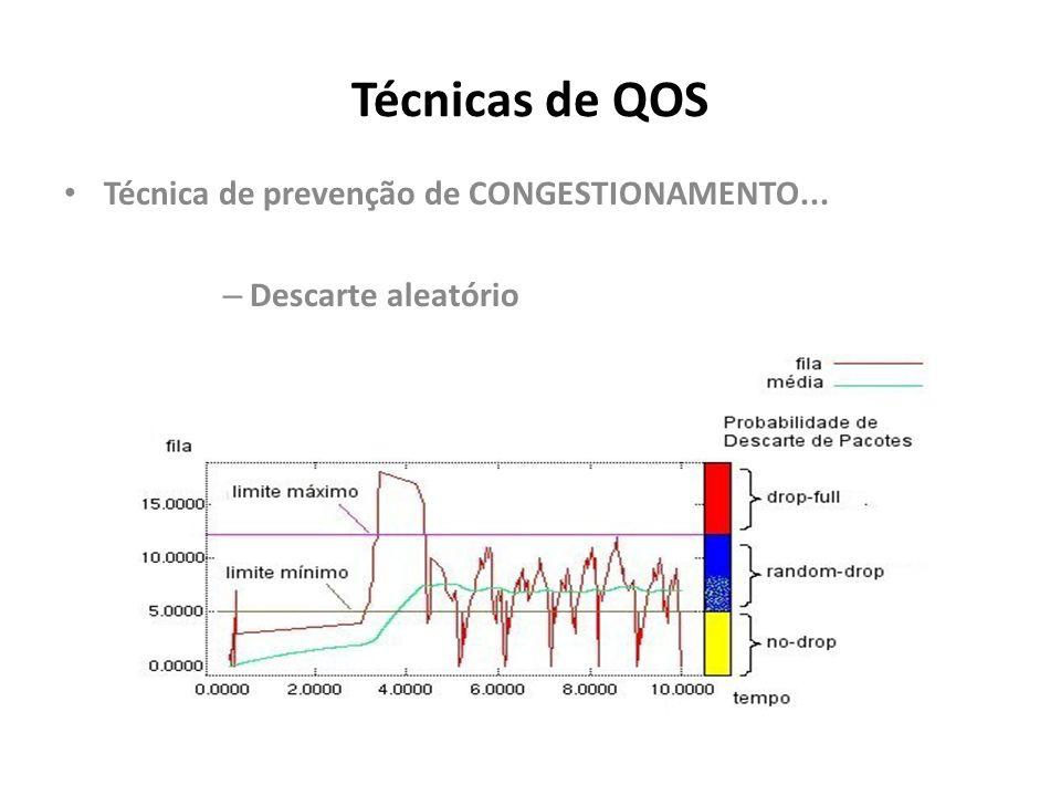 Técnicas de QOS Técnica de prevenção de CONGESTIONAMENTO...
