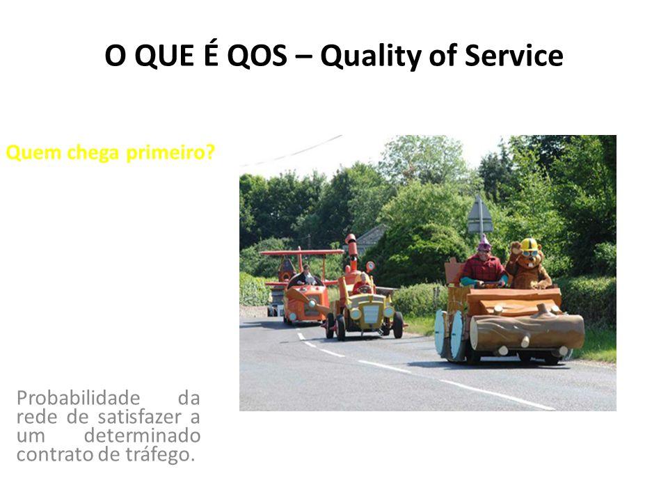 O QUE É QOS – Quality of Service