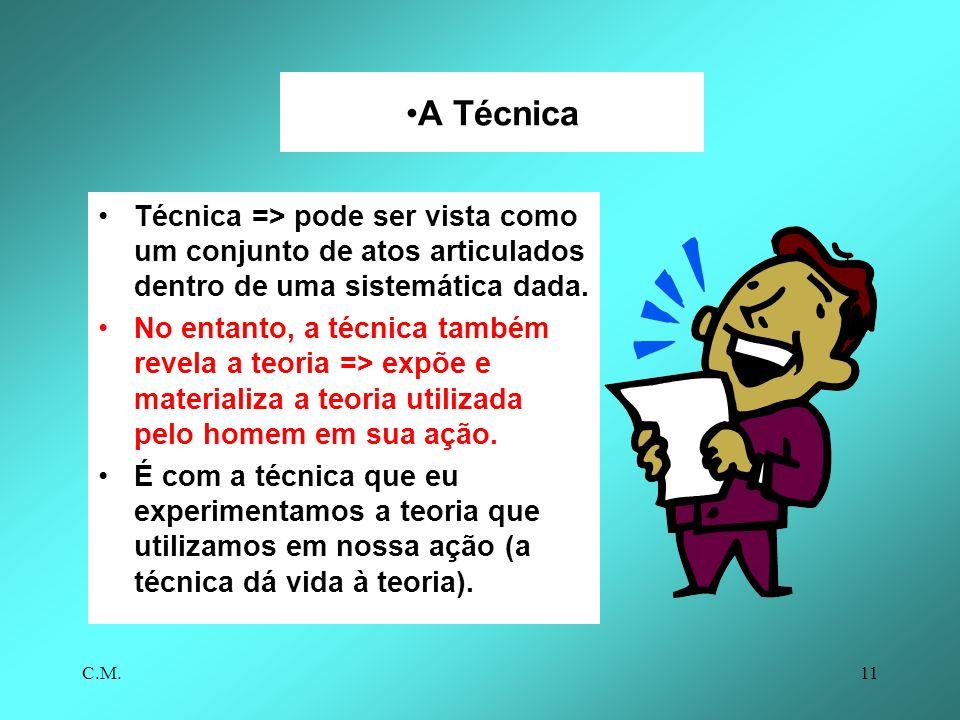 A Técnica Técnica => pode ser vista como um conjunto de atos articulados dentro de uma sistemática dada.