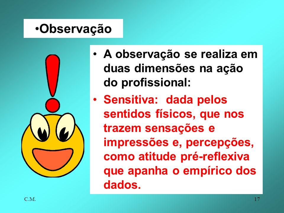 Observação A observação se realiza em duas dimensões na ação do profissional: